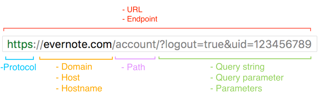 URL - explained3.png